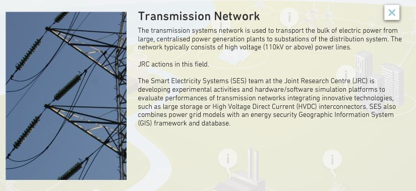 Smart grid interactive tool | JRC Smart Electricity Systems