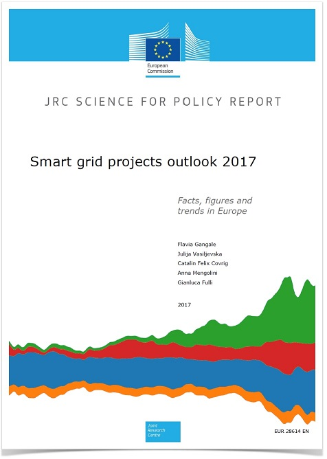 Smart Grid Projects Outlook 2017 | JRC Smart Electricity ... on global warming map, coal map, sustainability map, europe map, transportation map, training map, nuclear map, wind map, economy map,